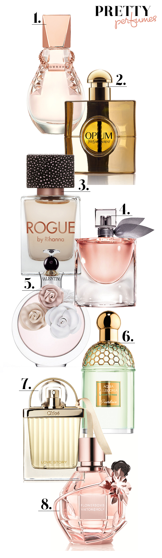 parfum101